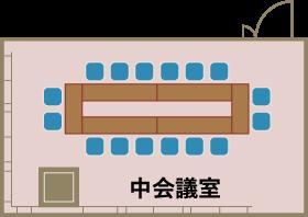 中会議室平面図